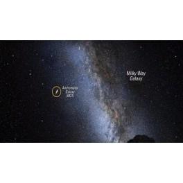 Quelles sont vos origines galactiques ?